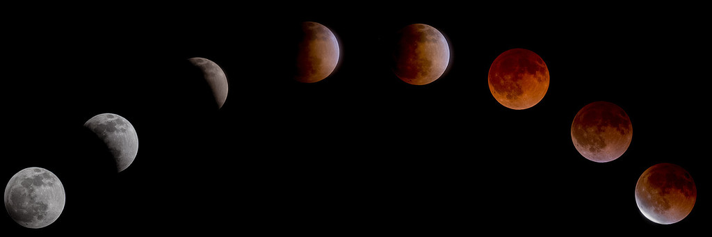 Lunar eclipse sequence